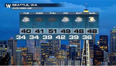Seattle Weather Biggest Snowstorm Shuts Storm Snowfall