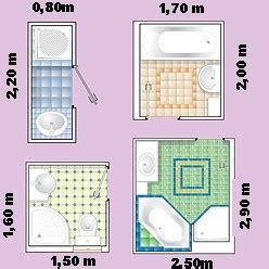 Implantation Salle De Bain Am 233 Nagement D Une Salle De Bain