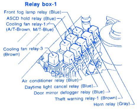 94 Infiniti J30 Fuse Box by Infiniti G20 1996 Relay Fuse Box Block Circuit Breaker