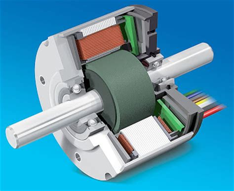 Brushless Dc Motor by Electric Power Engineering Dc Motors