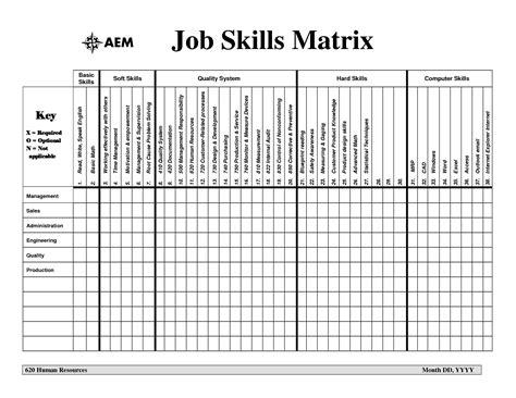 help desk training manual template skill matrix template excel bestuur verandering