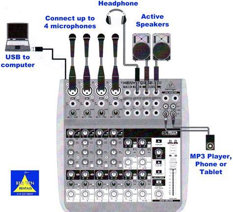 Watt Pro Stack Sound System Rental Iowa Audio Equipment