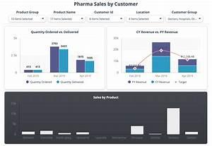 Healthcare Dashboard Templates  U0026 Kpi Examples