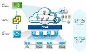 Big Cloud Fabric 2 6  Designed For Vmware Vsphere And Nsx