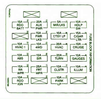 1988 Chevy S10 Fuse Box 1988 chevrolet s10 fuse box diagram circuit wiring diagrams