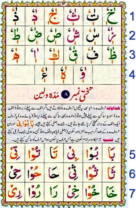 noorani qaida 30 lessons tutoring with easy steps guidance tadeebulquran