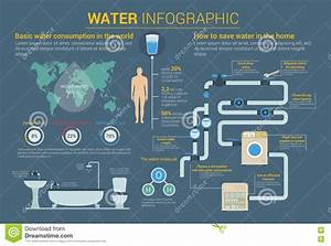Water Savings And Consumption  Molecule Infographic With