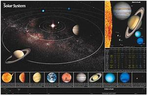 Astronomy Visuals