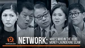 Network: Who's who in the RCBC money-laundering scam