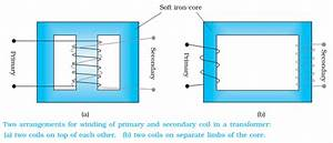Cbse Class 12 Physics Chapter Wise Notes Of Ac  Transformer
