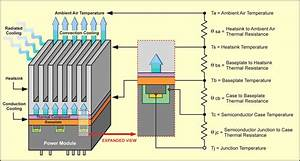 Power Topics For Power Supply Users  What Size Heatsink Do