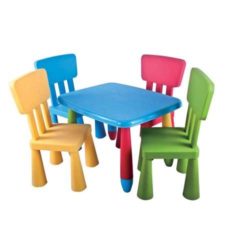 table et chaise enfants table pour bebe table bebe sur enperdresonlapin