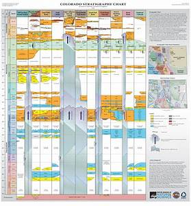 MS-53 Colorado Stratigraphic Chart - Colorado Geological ...