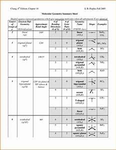 Geometric Chemistry Worksheets Printable Worksheets And