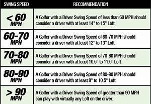 Biomechanics Blog The Golf Swing
