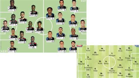 Match : Les compositions de Lille/PSG selon la presse ...