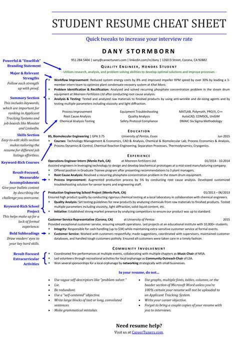 ccna certified resume format top 10 resume template 2014