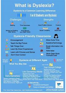 What is Dyslexia Poster - 16 x 20 - Classrooms and ...