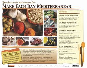 Your Guide To The Mediterranean Diet