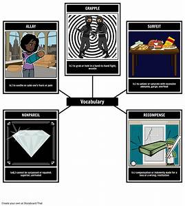 The Lottery Plot Diagram Storyboard By Kristy