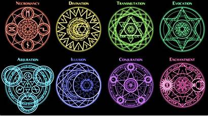 Deviantart Arcane Arts Magic Symbols Circle Fantasy