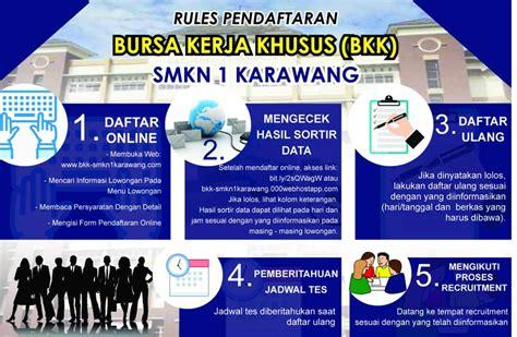 Lowongan kerja terbaru indonesia posts facebook : Cara Daftar Online BKK SMKN 1 Karawang 2020