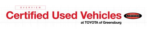 Toyota Certified Used Program Overview