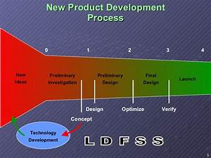 Lean Design For Six Sigma at Tyco Engineered Products ...