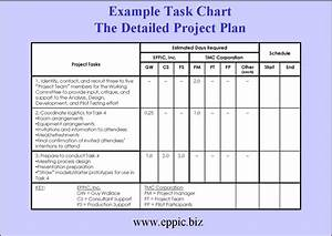 tackling the blocking of building a project plan eppic With example of a project plan template