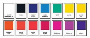 Code Couleur Pantone : qu 39 est ce qu 39 une couleur pantone pms uni d impression ~ Dallasstarsshop.com Idées de Décoration