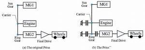 13 Schematic Diagrams Of The Original Prius And Prius