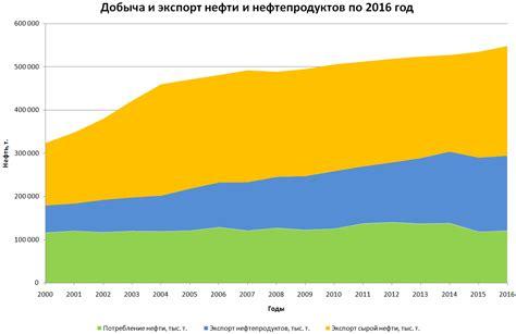 К 2040 году структура энергопотребления в мире сильно изменится — российская газета