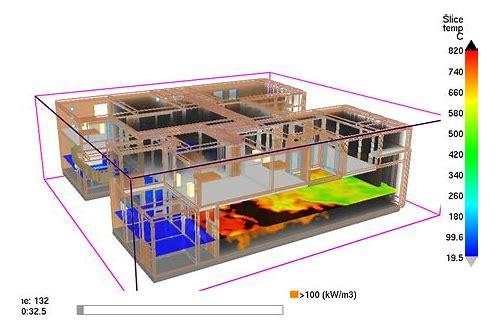 Nist fire dynamics simulator download :: fritourinaf