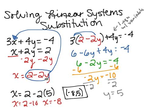 How To Solve Linear Equations By Substitution Tessshebaylo