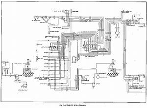 88 Chevy K2500 Wiring Diagram User Manuals  User Guide