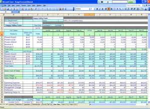 Finance Spreadsheets Excelmodels Creating Financial Models In Excel