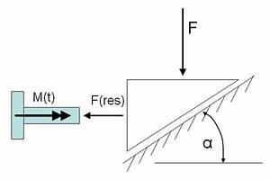 Vorspannkraft Schraube Berechnen : druckschrauben anzugsmoment wissenstransfer anlagen und maschinenbau berechnung von ~ Themetempest.com Abrechnung