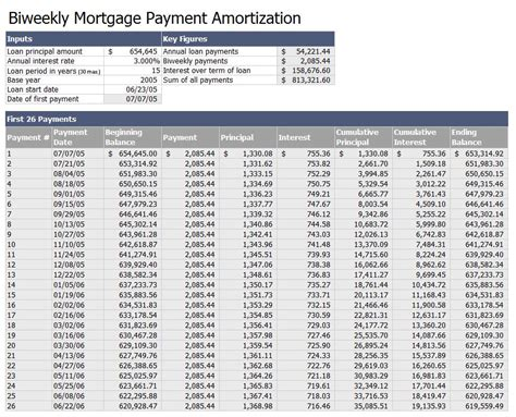 monthly amortization schedule excel template loan amortization loan amortization templates