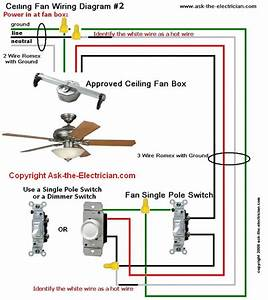 Install Kitchen Light - Electrical