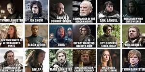 Confused dad tries to name 'Game of Thrones' characters ...