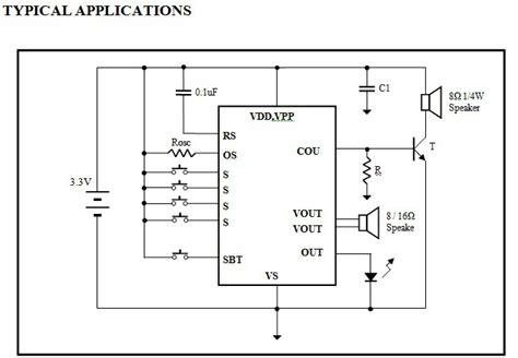 ap voice ic