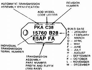 Ford Aod Transmission Parts Diagram  Ford  Free Engine Image For User Manual Download
