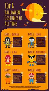 Halloween Infographic Templates You Can Edit In Minutes