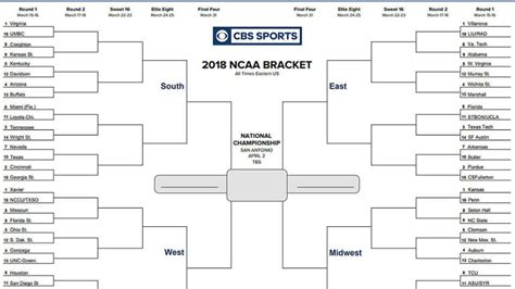 ncaa bracket  printable march madness tournament