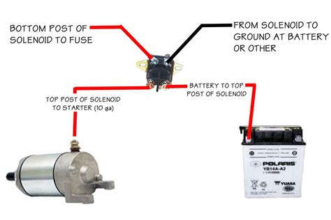 similiar v starter relay wiring diagram keywords 12v starter solenoid wiring diagram wiring