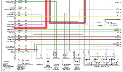 2003 Chevy Up Wiring Diagram by June 2014 1998 Chevy Cavalier Z24 Gm 2 4l 4