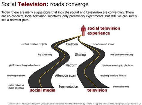 amazonia si鑒e social la tv diventa conversazione we are social italia