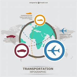 Infographic transportation vector Vector | Free Download