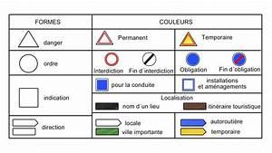 Code De La Route Signalisation : la signalisation verticale les panneaux ~ Maxctalentgroup.com Avis de Voitures