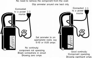 Ohmmeter  Why Must An Ohmmeter Be Connected To A